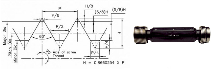 ISO Metric Thread Gauges